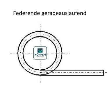 Berühmt Handwerker Garagentoröffner Schaltplan Galerie - Der ...