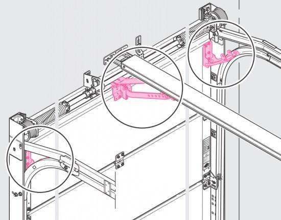 Set Klapprollenhalter für Lüftungsstellung bis 3000 mm Tor-