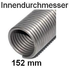 Innendurchmesser 152 mm