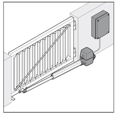 drehtor antriebe h rmann h rmann ersatzteile g nstig f r tore und mehr. Black Bedroom Furniture Sets. Home Design Ideas