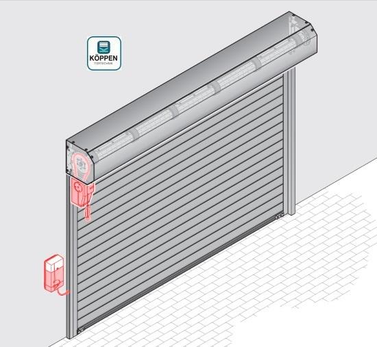 Roll Matic Antriebs Zubehör